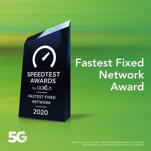 SpeedTest-Award